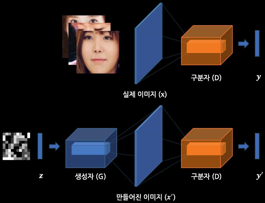 Neural Face | 프사 뉴럴